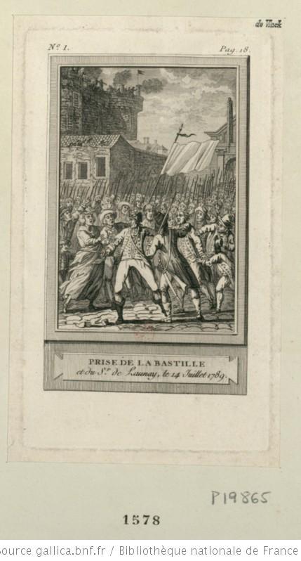 Les grandes périodes de la police parisienne : l'époque révolutionnaire