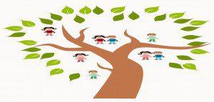 Généalogie à l'école : mon expérience avec des CE2-CM1