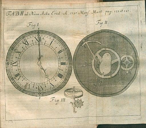 geneatheme, montre, montre gousset, généalogie